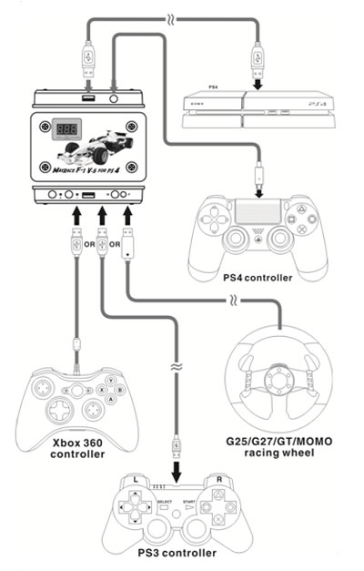 playstation 4 ps4 xcm maxrace f-1 converter v5